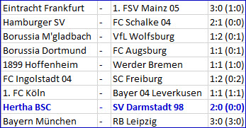 Matchwinner Marvin Plattenhardt Hertha BSC - SV Darmstadt 98