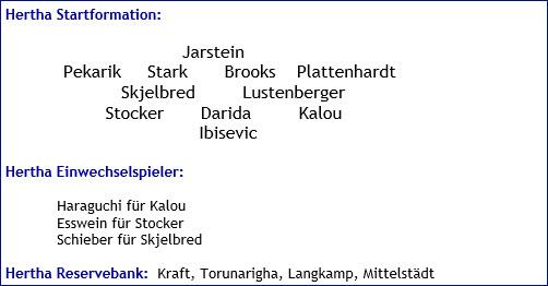 Januar 2017 - Mannschaftsaufstellung - SC Freiburg - Hertha BSC