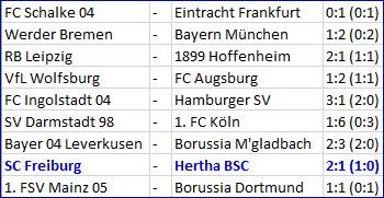 SC Freiburg - Hertha BSC Endlosballstaffetten