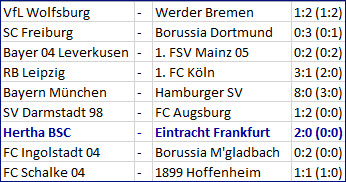Kopfballtor Vladimir Darida Hertha BSC - Eintracht Frankfurt