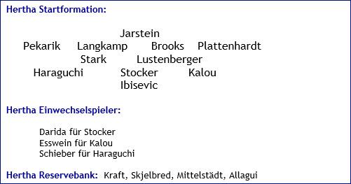 Februar 2017 - Mannschaftsaufstellung - FC Schalke 04 - Hertha BSC