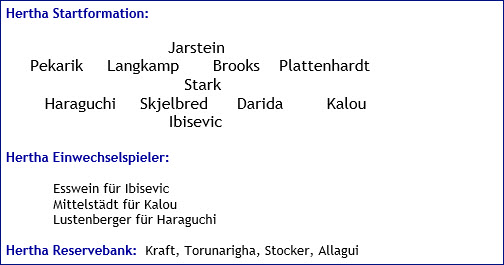 Februar 2017 - Mannschaftsaufstellung - Hertha BSC - Bayern München