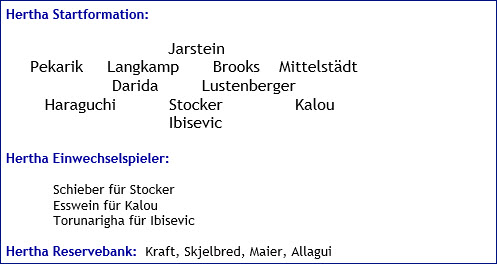 Februar 2017 - Mannschaftsaufstellung - Hertha BSC - FC Ingolstadt 04