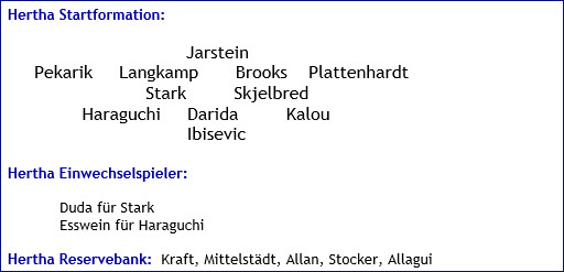 März 2017 - Mannschaftsaufstellung - Hamburger SV - Hertha BSC