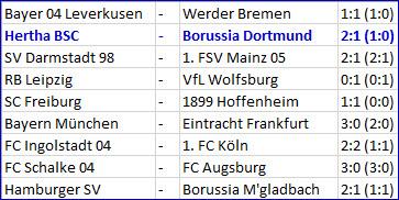 Torjäger Salomon Kalou Hertha BSC - Borussia Dortmund