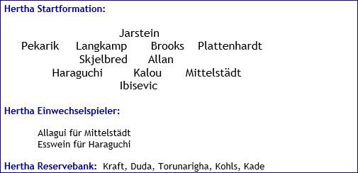 April 2017 - Mannschaftsaufstellung - 1. FSV Mainz 05 - Hertha BSC