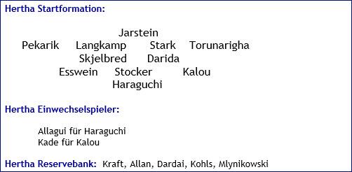 April 2017 - Mannschaftsaufstellung - Borussia Mönchengladbach - Hertha BSC