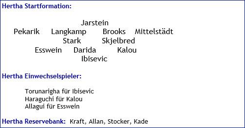 April 2017 - Mannschaftsaufstellung - Hertha BSC - 1899 Hoffenheim