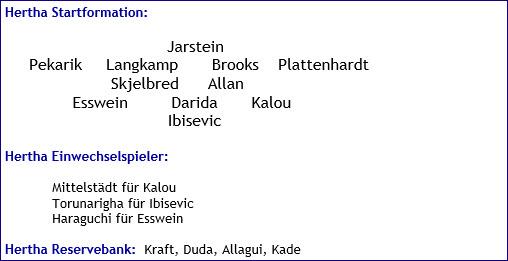April 2017 - Mannschaftsaufstellung - Hertha BSC - VfL Wolfsburg