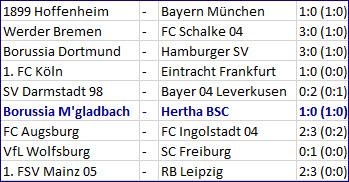 Nachwuchsspieler Jordan Torunarigha und Julius Kade Borussia Mönchengladbach - Hertha BSC