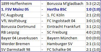 Schneckenrennen Europa-League-Qualifikation 1. FSV Mainz 05 - Hertha BSC