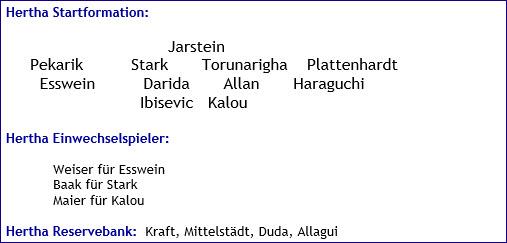 Mai 2017 - Mannschaftsaufstellung - SV Darmstadt 98 - Hertha BSC