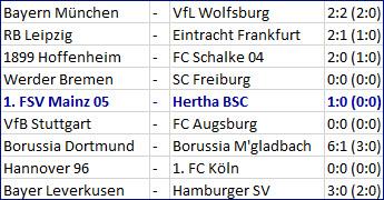 Karim Rekik Doppelfehler 1. FSV Mainz 05 - Hertha BSC