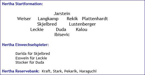 September 2017 - Mannschaftsaufstellung - 1. FSV Mainz 05 - Hertha BSC