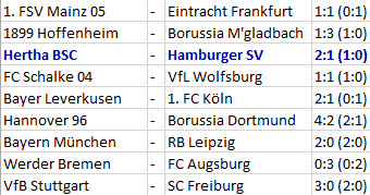 Kopfballtor Karim Rekik - Hertha BSC – Hamburger SV – 2:1