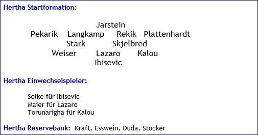 Oktober 2017 - Mannschaftsaufstellung - Hertha BSC - Hamburger SV
