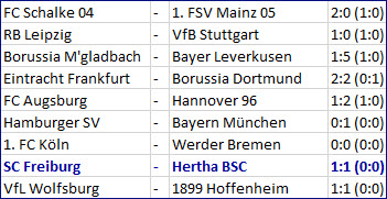 Zwei Elfmeter Coole Socke Salomon Kalou SC Freiburg - Hertha BSC