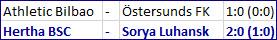 Doppeltorschütze Davie Selke Hertha BSC - Sorja Luhansk