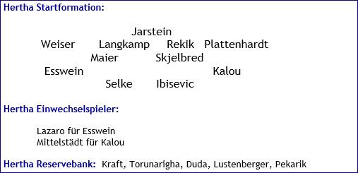 November 2017 - Mannschaftsaufstellung - Hertha BSC - Borussia Mönchengladbach