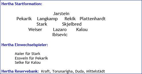 November 2017 - Mannschaftsaufstellung - VfL Wolfsburg - Hertha BSC