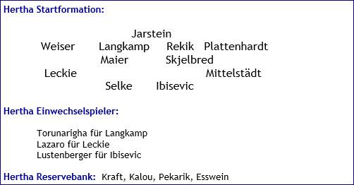 November 2017 - Mannschaftsaufstellung - 1. FC Köln - Hertha BSC
