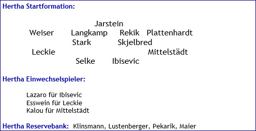 Dezember 2017 - Mannschaftsaufstellung - FC Augsburg - Hertha BSC