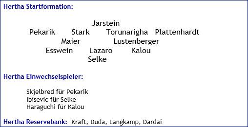 Dezember 2017 - Mannschaftsaufstellung - RB Leipzig - Hertha BSC