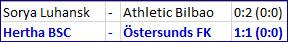 Tor Peter Pekarik Hertha BSC - Östersunds FK