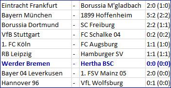 Innenverteidiger Jordan Torunarigha SV Werder Bremen - Hertha BSC - 0:0