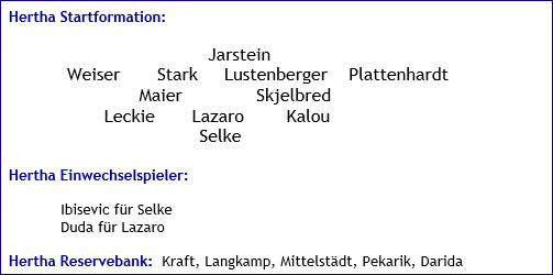 Januar 2018 - Mannschaftsaufstellung - VfB Stuttgart - Hertha BSC
