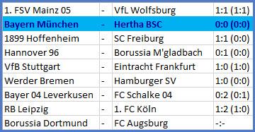 Berliner Mauer FC Bayern München – Hertha BSC – 0:0