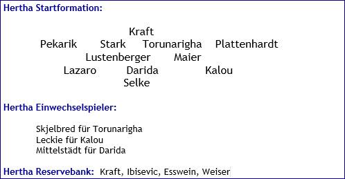 Februar 2018 - Mannschaftsaufstellung - Bayer 04 Leverkusen - Hertha BSC - 0:2