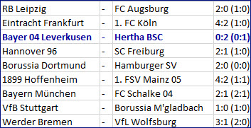 Tor Salomon Kalou Bayer 04 Leverkusen - Hertha BSC - 0:2