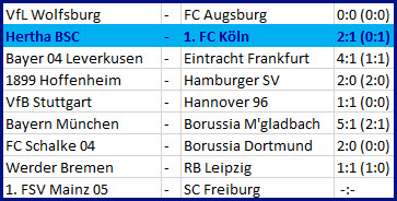 Davie Selke Doppelpack Hertha BSC - 1. FC Köln