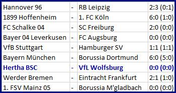Hertha BSC - VfL Wolfsburg Julian Schieber ist zurück