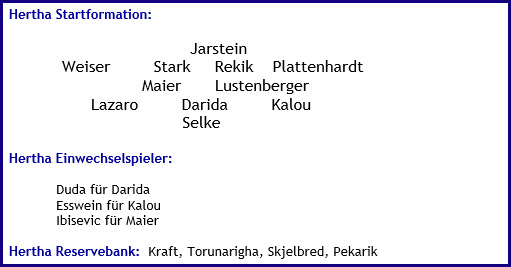 April 2018 - Mannschaftsaufstellung - Hertha BSC - Borussia Mönchengladbach - 2:1 (0:1)