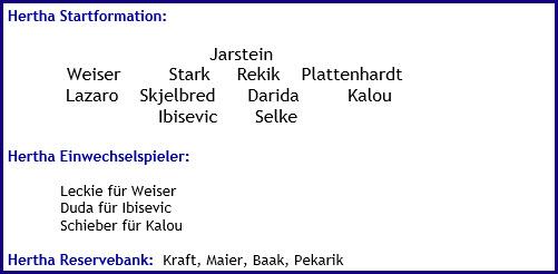 April 2018 - Mannschaftsaufstellung - Hertha BSC - 1. FC Köln - 2:1 (0:1)