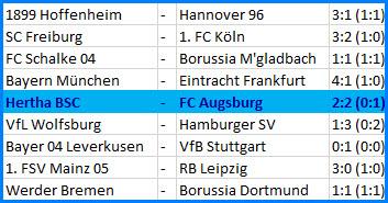 Tor Davie Selke Hertha BSC - FC Augsburg