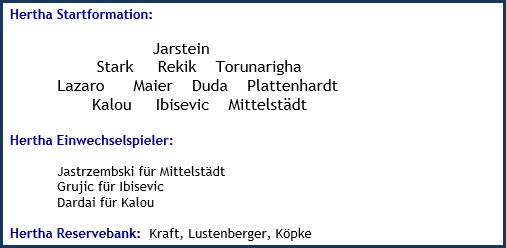 August 2018 - Mannschaftsaufstellung - Hertha BSC - 1. FC Nürnberg - 1:0 (1:0)