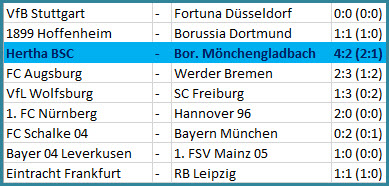 Dribbelgott Javeiro Dilrosun Hertha BSC - Borussia Mönchengladbach - 4:2 (2:1)