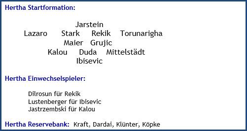 September 2018 - Mannschaftsaufstellung - FC Schalke 04 - Hertha BSC - 0:2 (0:1)