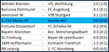 Niklas Stark verletzt 1. FSV Mainz 05 - Hertha BSC