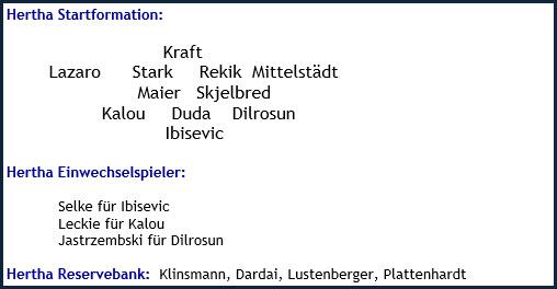 September 2018 - Mannschaftsaufstellung - Hertha BSC - FC Bayern München - 2:0 (2:0)