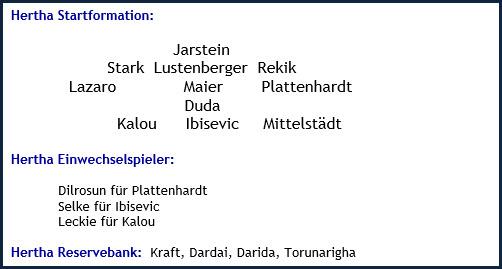 November 2018 - Mannschaftsaufstellung - Hertha BSC - RB Leipzig - 0:3 (0:1)