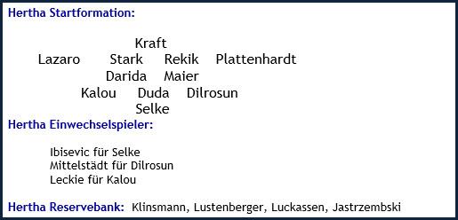 Oktober 2018 - Mannschaftsaufstellung - SV Darmstadt 98 - Hertha BSC - 0:2 (0:0)