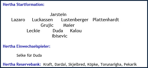 Hertha BSC - TSG 1899 Hoffenheim - 3:3 (1:2) - Mannschaftsaufstellung - November 2018