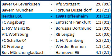 Spielrausch Mathew Leckie Hertha BSC - TSG 1899 Hoffenheim