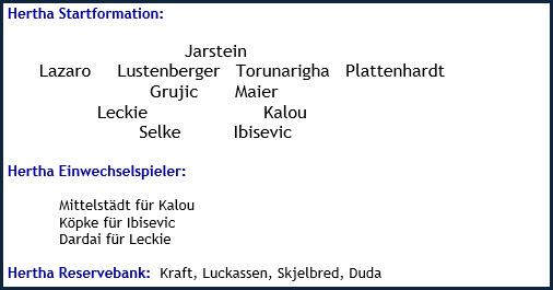Hannover 96 - Hertha BSC - 0:2 (0:1) - Mannschaftsaufstellung - Dezember 2018