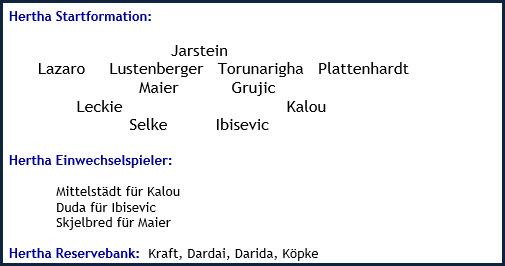 Hertha BSC - Eintracht Frankfurt - 1:0 (1:0) - Mannschaftsaufstellung - Dezember 2018