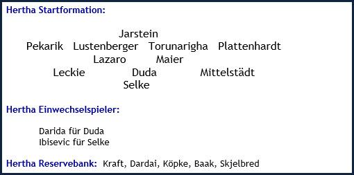 Hertha BSC - FC Augsburg - 2:2 (2:2) - Mannschaftsaufstellung - Dezember 2018